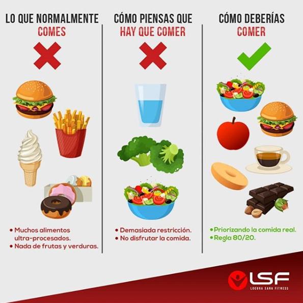 consejos de nutricion esquema