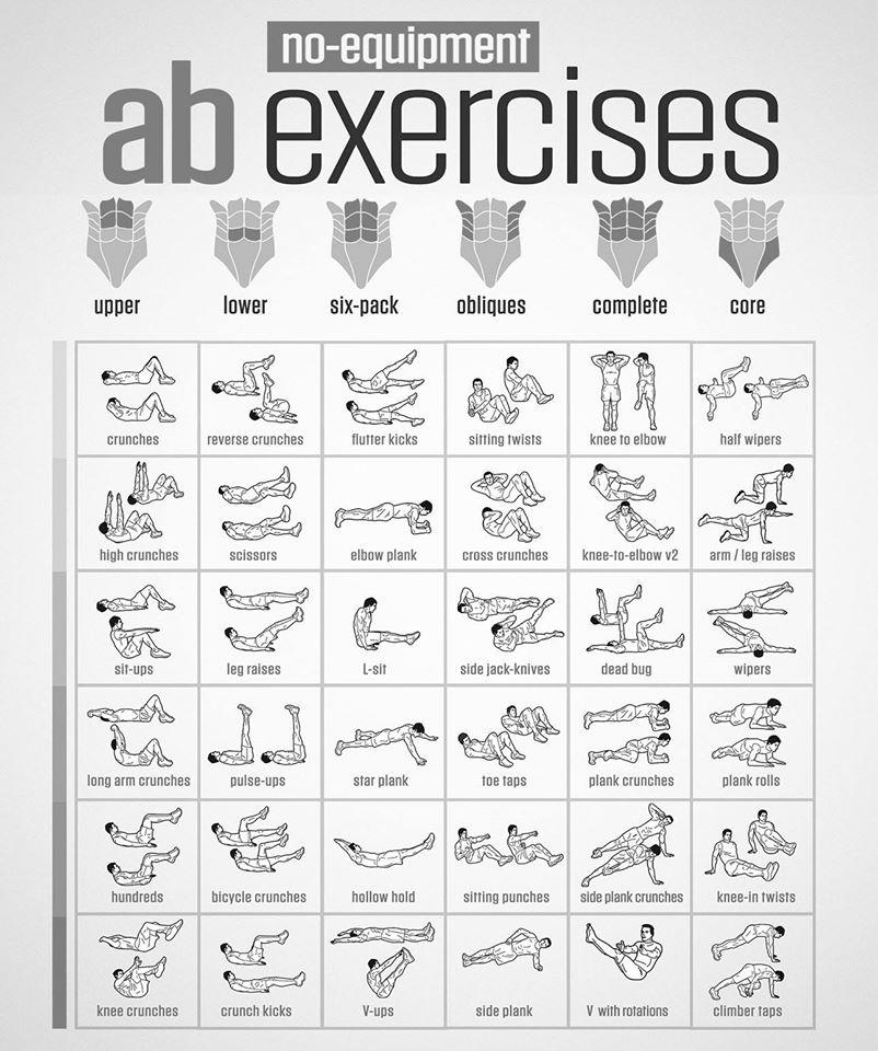 vientre plano termopilas fitness gym